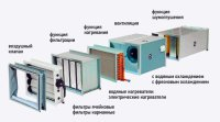 Нормативная база по очистке воздуха в системах вентиляции